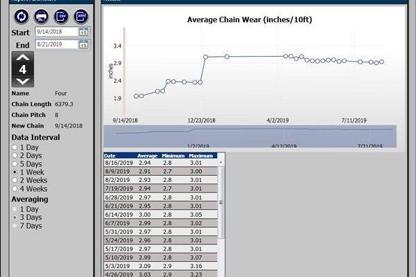 Pantalla del software de monitoreo del transportador Mighty Lube para el desgaste promedio de la cadena