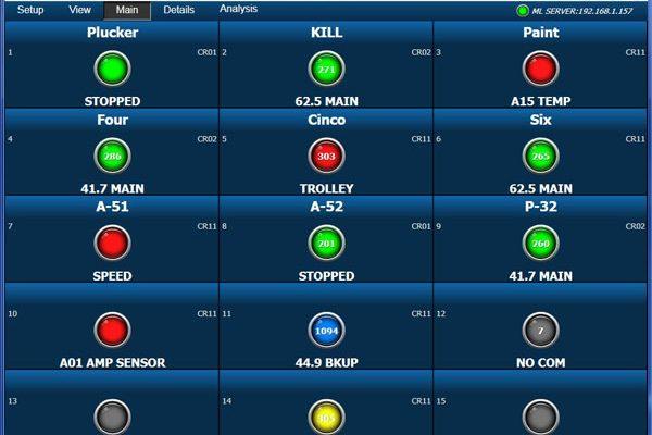 Pantalla principal del software del sistema de monitoreo Mighty Lube que muestra el estado de todas las líneas transportadoras conectadas