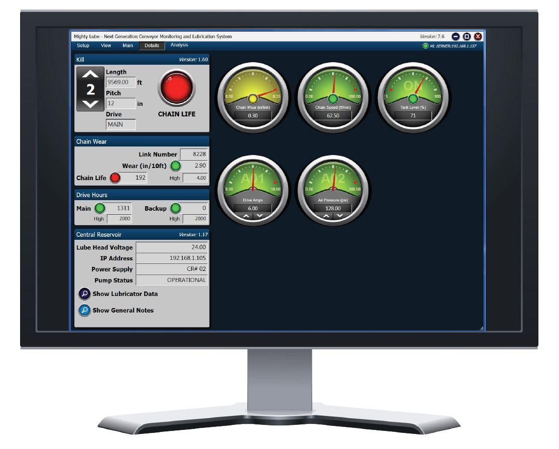 Transportador Mighty Lube Pantalla de panel de detalles del software de monitoreo