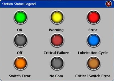 Mighty Lube Monitoring System Software legend showing color coded statuses