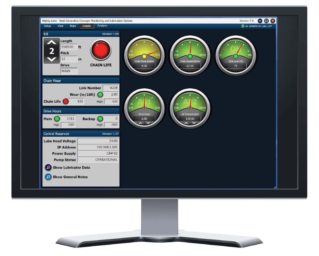 Mighty Lube conveyor Monitoring software detail dashboard screen